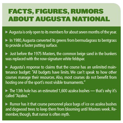 2015 Masters Preview Affinity For Augusta - Press/News ...
